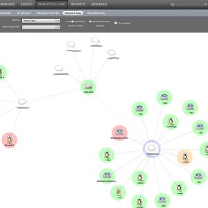 Zenoss Network Map