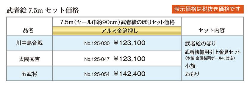 武者絵7.5mセット価格