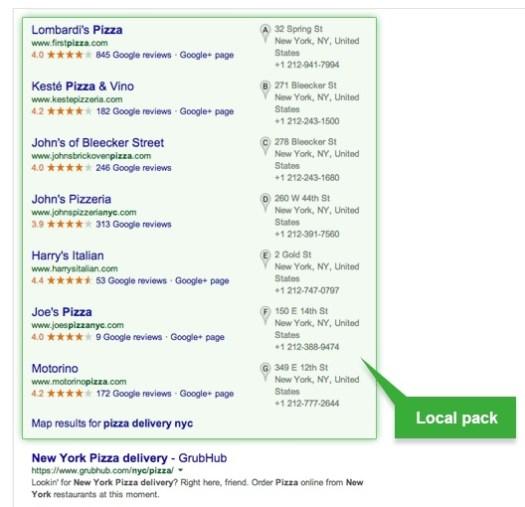 local listing pacs