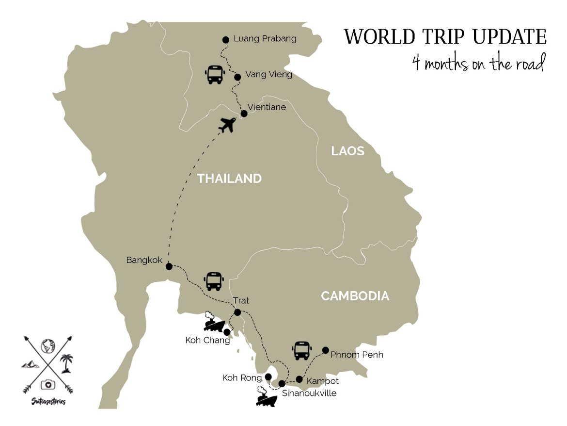 World trip update month 4: Thailand, Cambodia & Laos