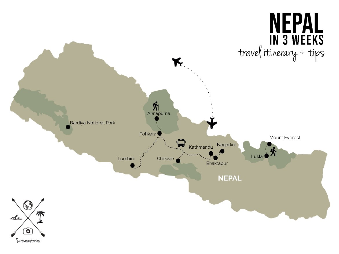 Nepal in 3 weeks travel itinerary + tips