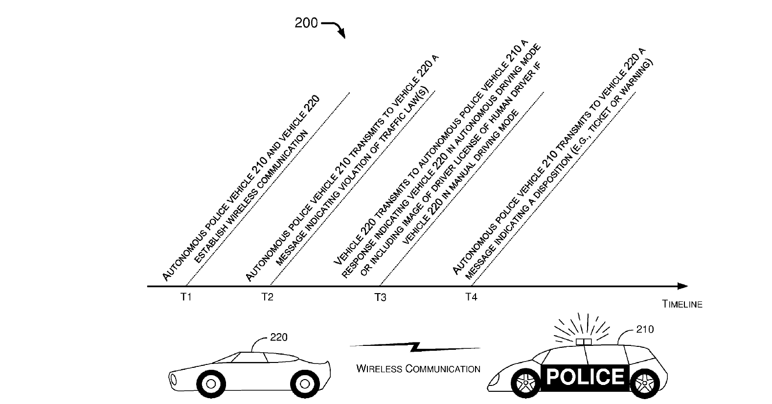 Ford Seeks To Patent Autonomous Police Car That Can Ticket Drivers