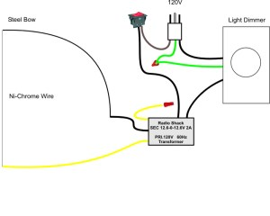 Pictoral guide to a homemade hot wire foam cutter