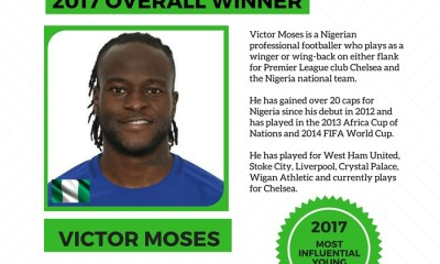 2017 Most Influential Young Nigerian-Victor Moses