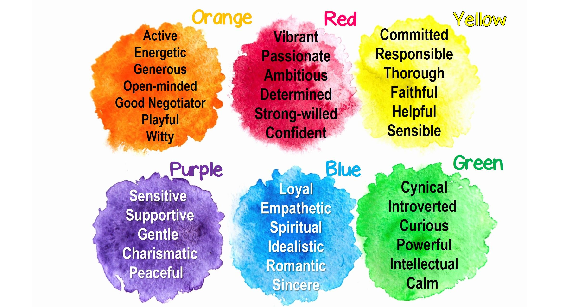 What Color Is Your Personality Take The Quiz Below And