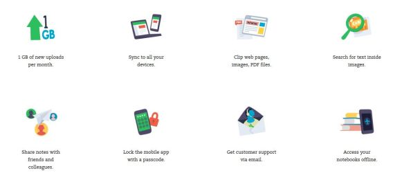 evernote free coupon code