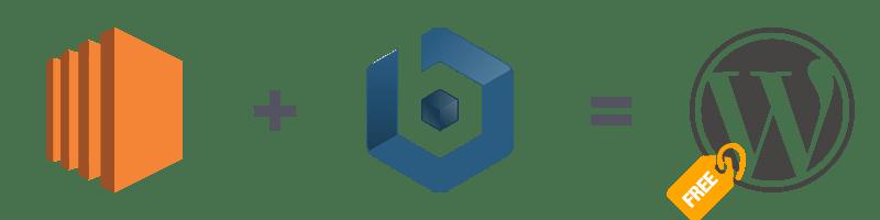 Set up free WordPress hosting using Amazon EC2 and Bitnami Cloud