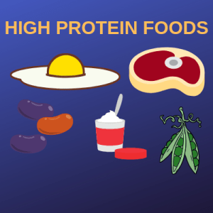 illustrate high protein lunch ideas