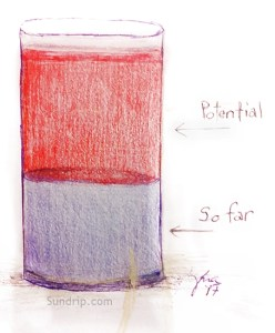 Potential - Glass half full
