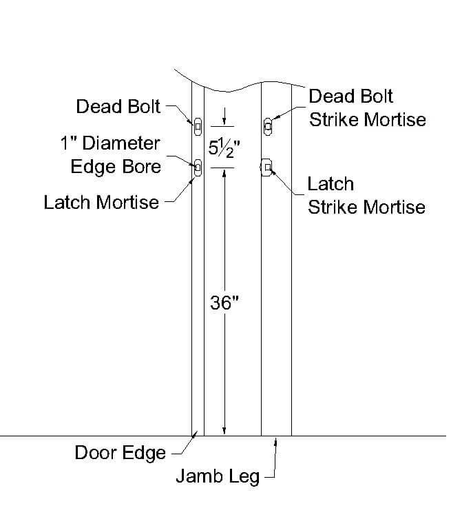 single rabbet door frame | Amtframe org