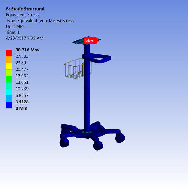 Monitor Trolley With Feet Base Structural Analyses