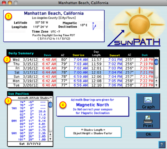 Understanding the sunPATH Sun Report