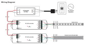 RGB LED RF Zone Controller SR2806T