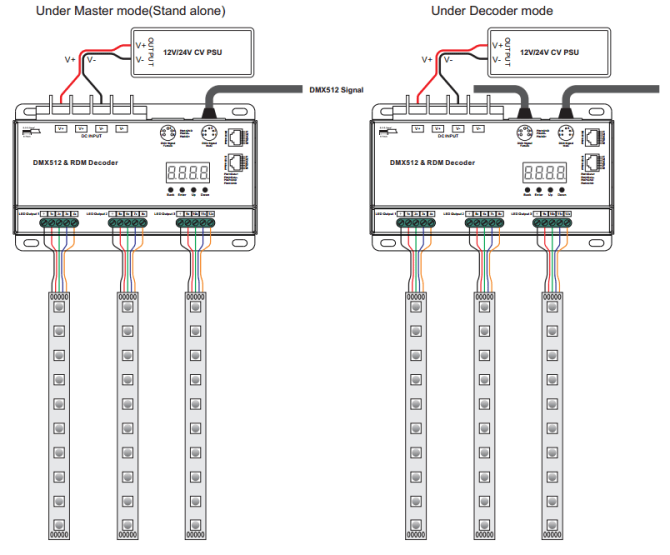 dmx512 wiring diagram  workhorse chassis wiring diagram