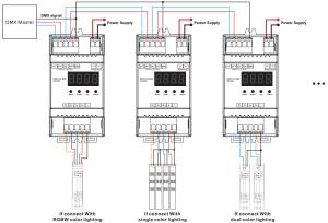 Constant Voltage Din Rail Mounted 4 Channels DMX & RDM LED