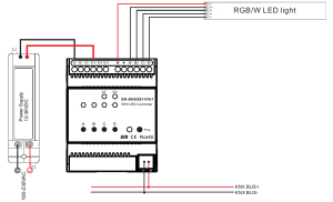 Constant Current RGBW KNX Controller SRKNX9511FA7