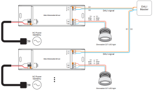 2 Channels Constant Current DALI Dimmable LED Driver SRP