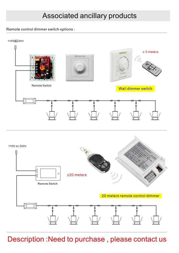 1w dimmable led mini recessed light kit sunrise