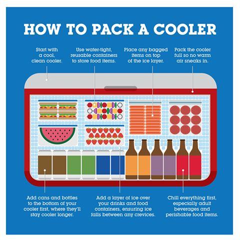 Pack a cooler like a boss