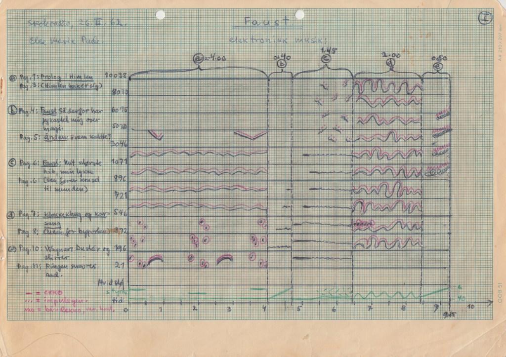 """EMP's """"Faust"""" Score (1962)"""