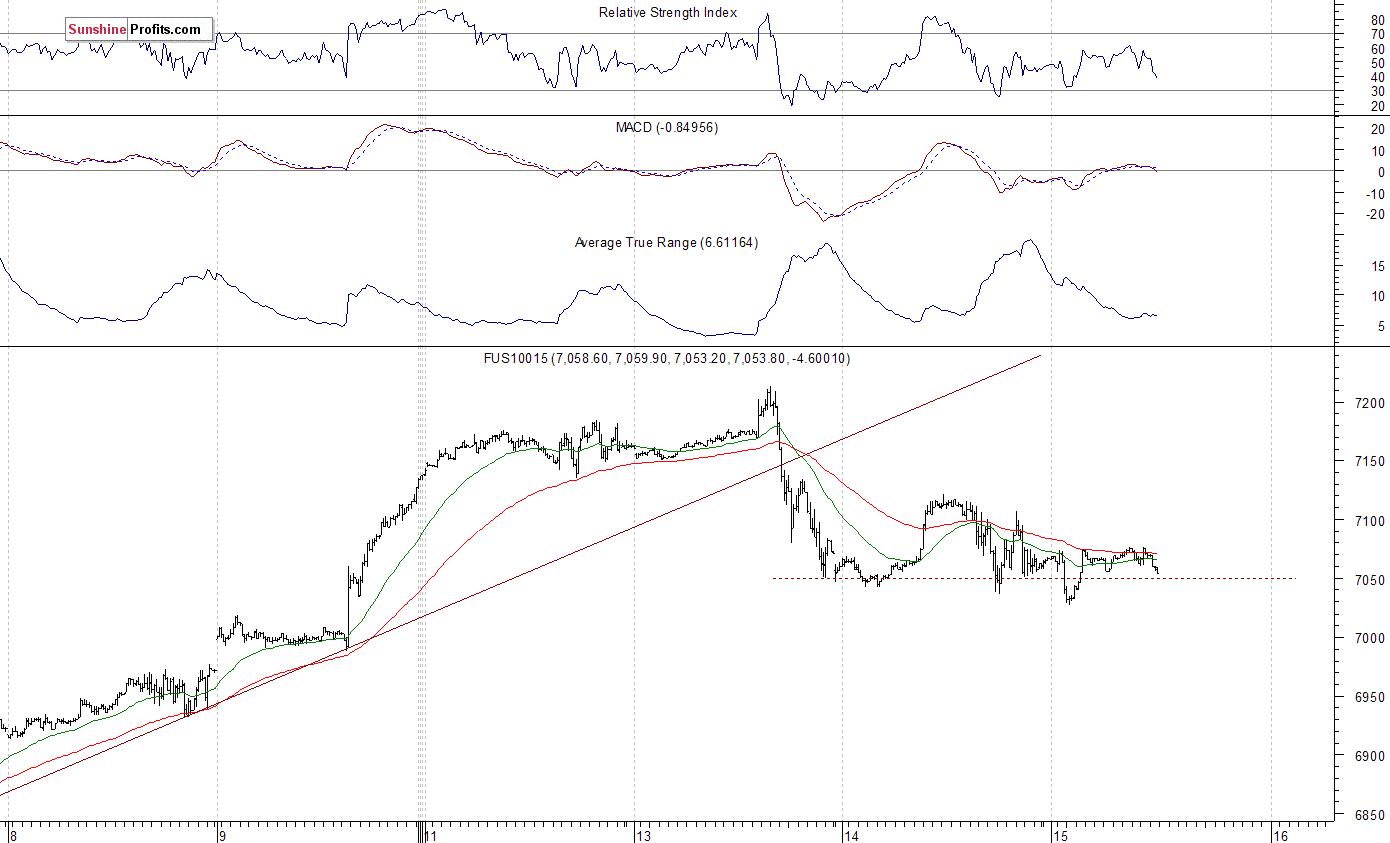 Downward Pressure Mounting