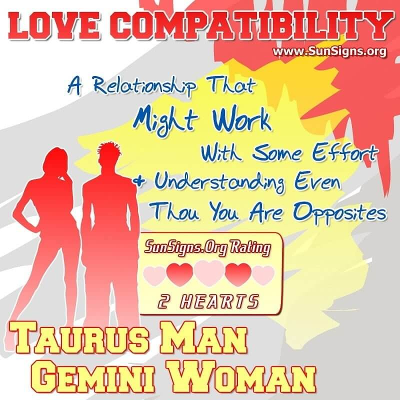 love matches for gemini man The gemini man and aquarius woman relationship compatibility has room for immense we can't help but think of the movie a lot like love, where this couple.