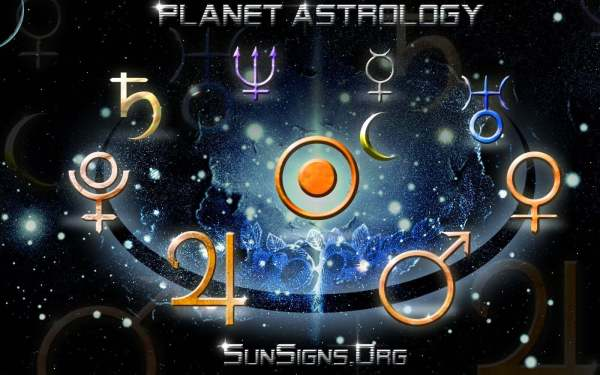 Planet Meanings | Sun Signs