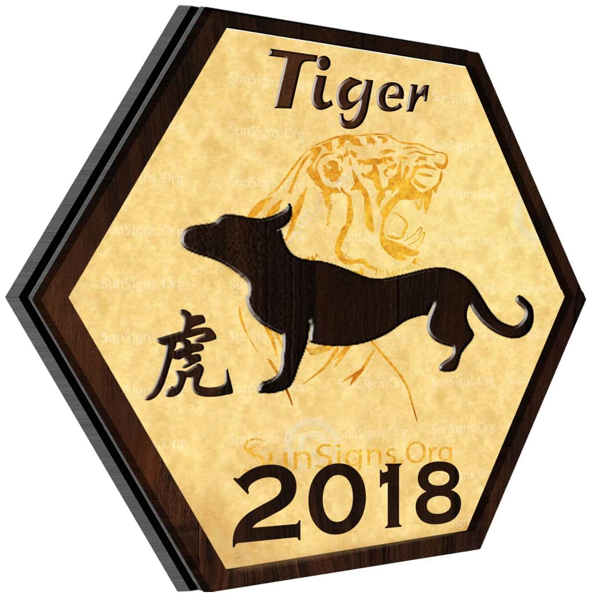 Tiger 2018 Horoscope: An Overview – A Look at the Year Ahead, Love, Career, Finance, Health, Family, Travel