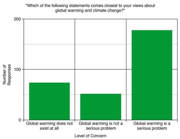 Grand_Global_Warming