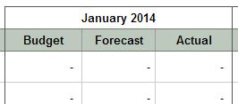 Manifast KPIs Budget Forecast Actual