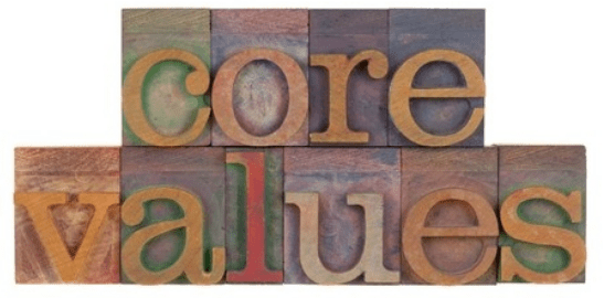 Core Values Business Strategy