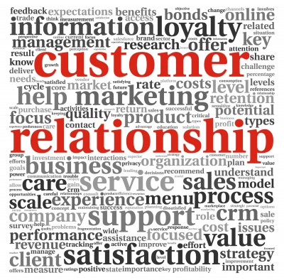 Ideal Customers Relationships Sales and Marketing