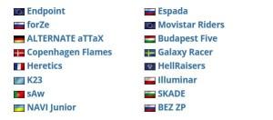European Development Championship Season 1 – ei suomalaisia!