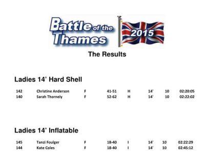 Results 14 ladies
