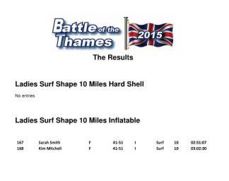 Results surf ladies