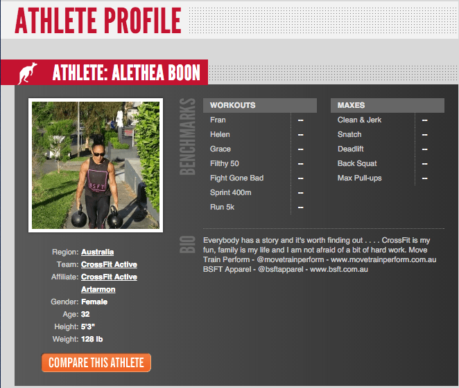 alethea boon athletenprofil
