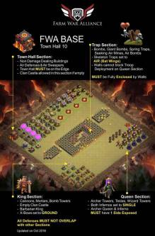 FWA war base th10 - La nuova frontiera del farming: la Farming War Alliance