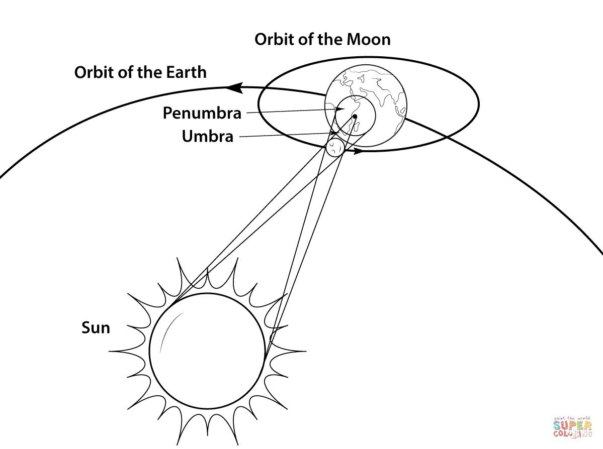 Desenho De Geometria De Um Eclipse Solar Total Para