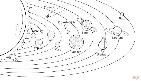 Solar System Model coloring page | Free Printable Coloring ...