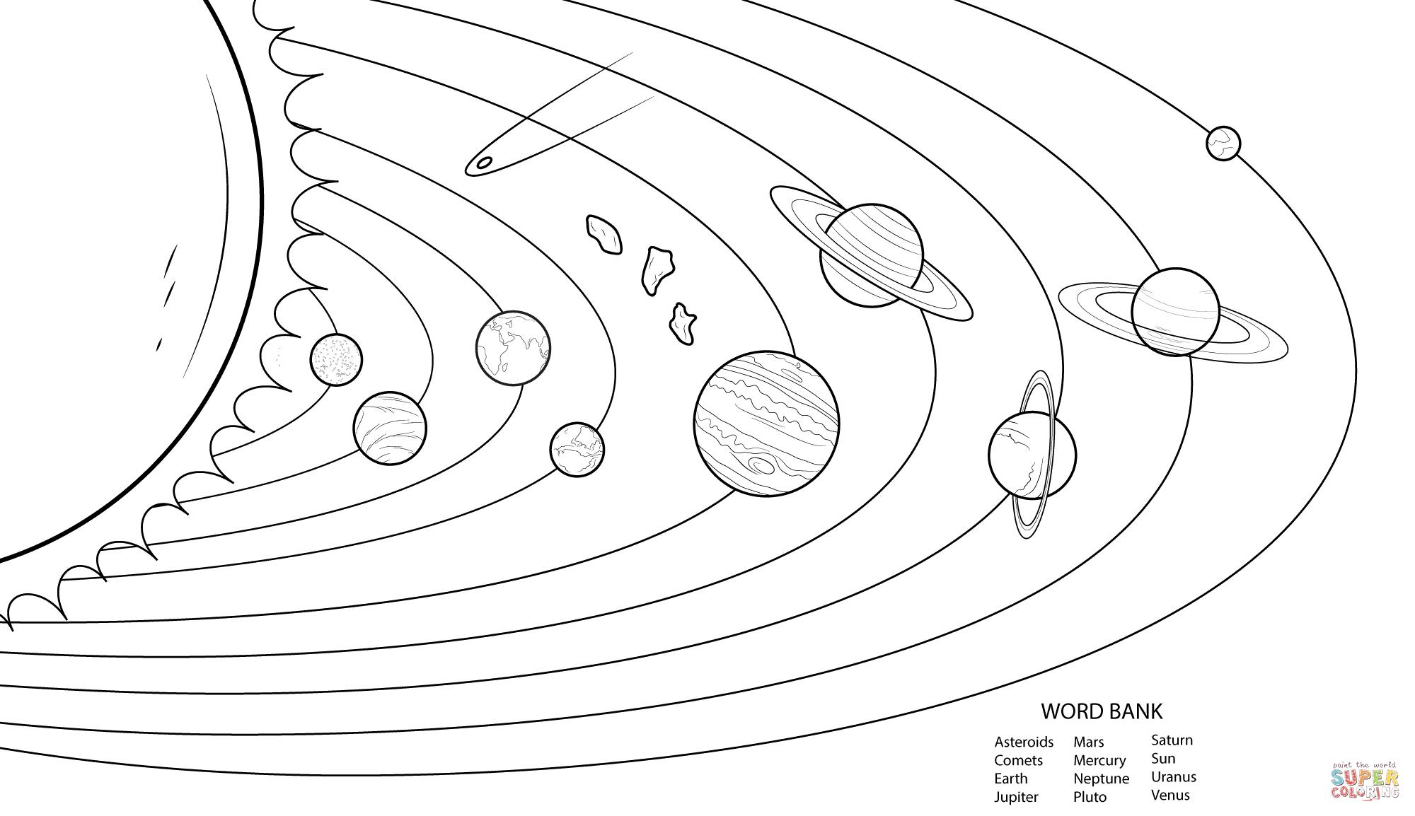 Desenho De Planilha Do Modelo Do Sistema Solar Para Colorir