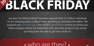 Black Friday 2011