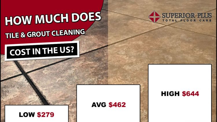 tile grout cleaning cost 2019