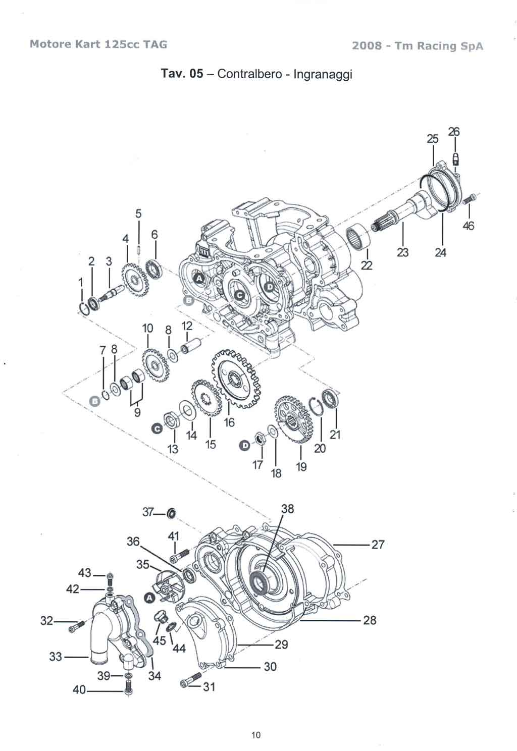 Technical Information Motore Mf1