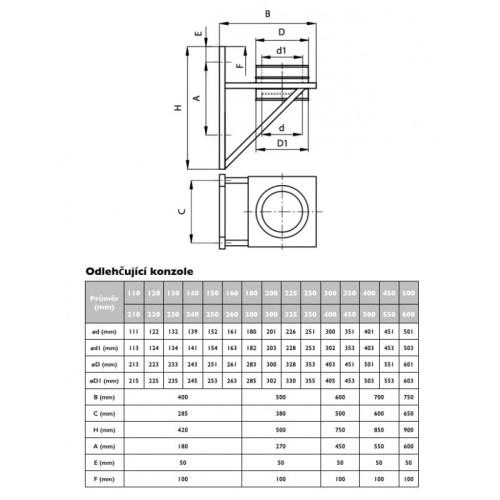 Nerezová odlehčující konzole, pro systémy s izolací 50 mm