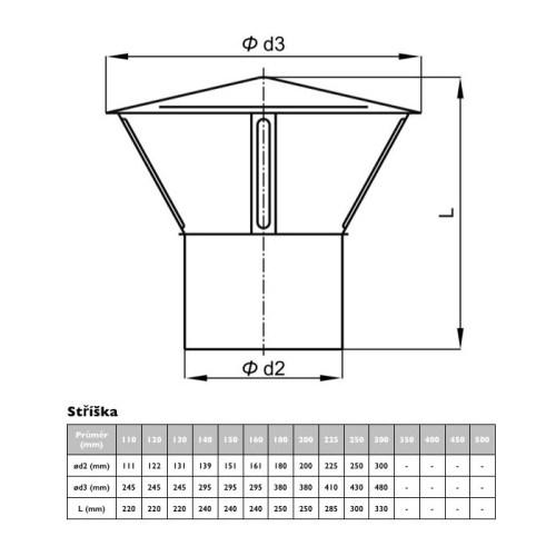 Komínové nerezová stříška pro systémy s izolací 30 mm