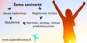 pasitikejimas savimi (saviverte); zema saviverte; kaip pasitiketi savimi