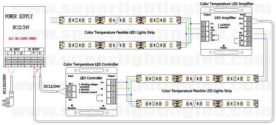 Image Result For Encapsulated Led Lights