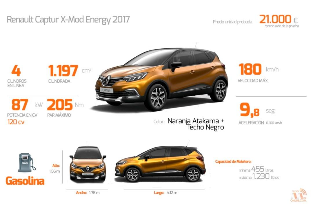 Especificaciones del Renault Captur 2017