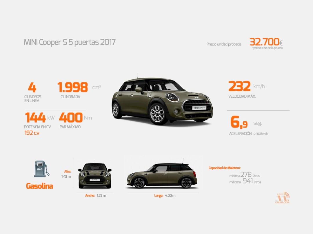 Especificaciones MINI Cooper S 5 puertas 2017
