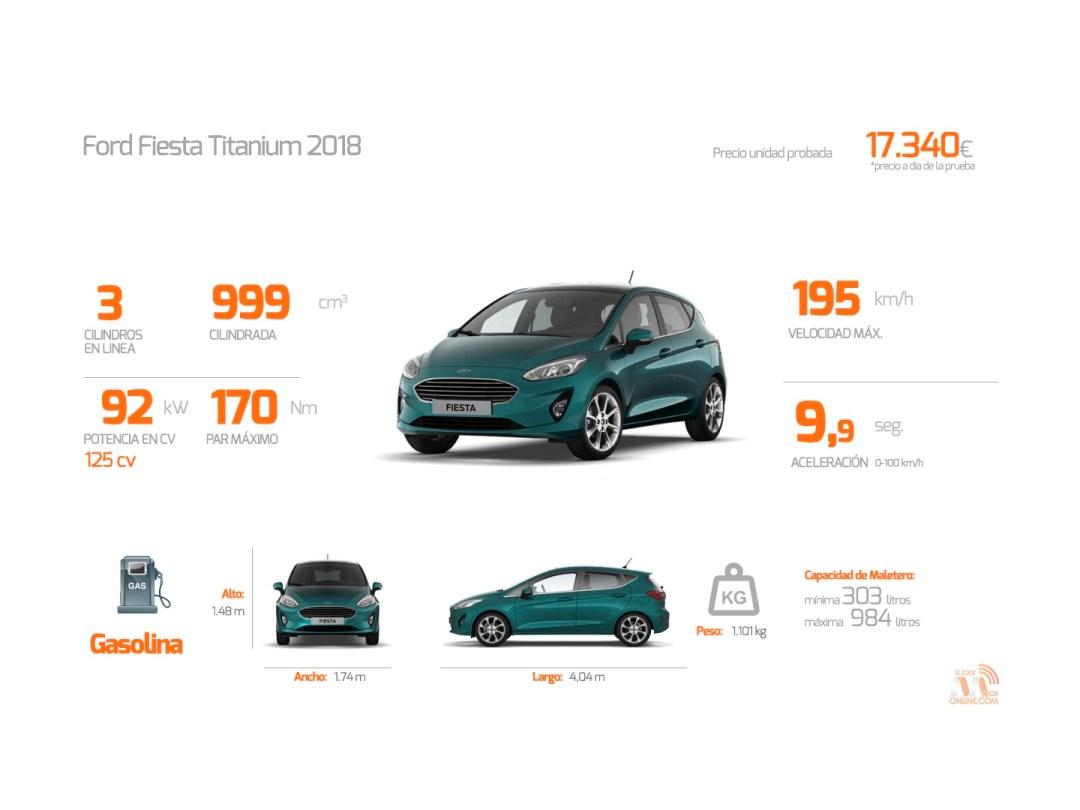 Especificaciones del Ford Fiesta Titanium 2018
